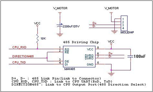 rx series connection to uart