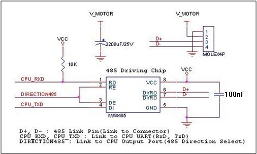 communications circuit